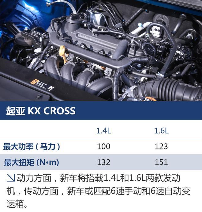 跨界范儿十足 试驾起亚全新KX CROSS
