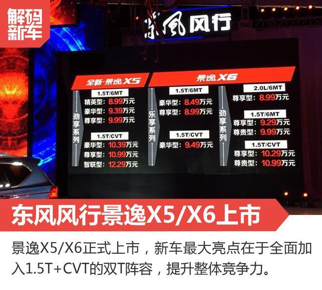 解码新车:东风风行景逸X5/X6怎么样?