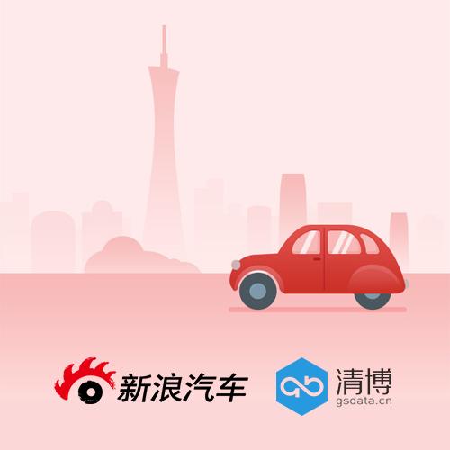 本期数说为新浪汽车与清博大数据合作的舆情报告系列,转载请注明出处!