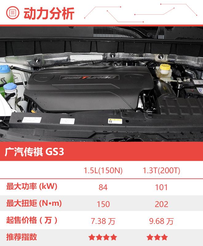 多款车型值得考虑 广汽传祺GS3购车手册