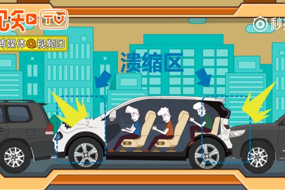 视频:七座车的第三排安全不安全?谁坐谁知道