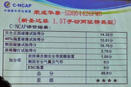 2017年度C-NCAP第三批车型评价结果发布