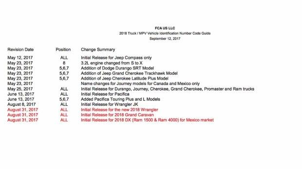 搭载2.0T动力 新牧马人将于11月底发布
