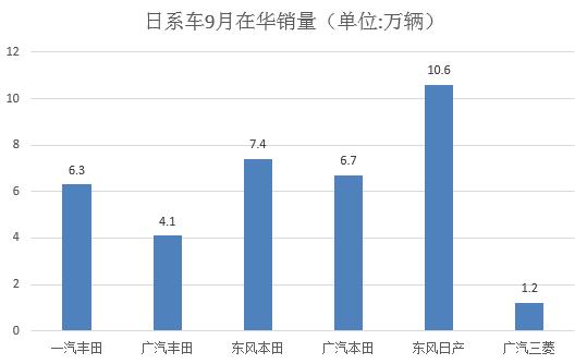 数说|金九银十效果初显 韩系回暖日系猛增