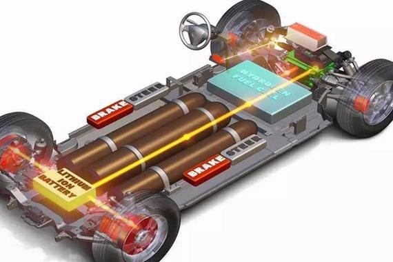 长城确认正开发氢储能及燃料电池汽车