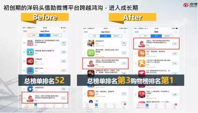 微博:基于内容的新媒体营销创新