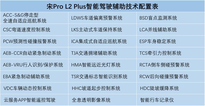 涵盖多种动力 比亚迪宋Pro将于7月11日上市