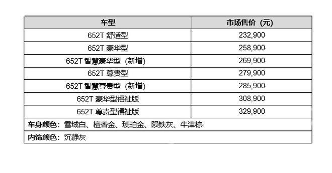 2021款别克GL8陆上公务舱上市 售23.29万元-32.99万元