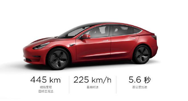 热浪|国产特斯拉Model 3将于5月1日调价 最低售价降至30万元以内