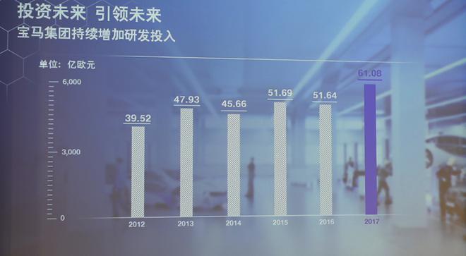 """宝马(中国)北京研发中心揭幕 践行""""在中国,为中国""""的本土化战略"""