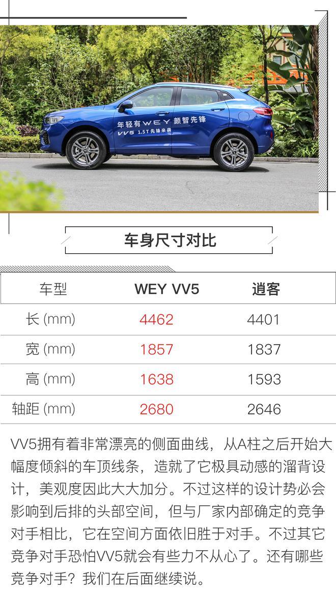 更好的价格给更好的你 试驾WEY VV5 1.5T