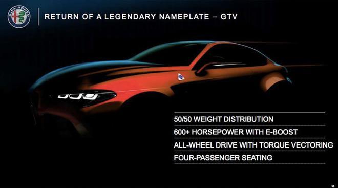 阿尔法·罗密欧GTV设计图曝光 将搭混动系统