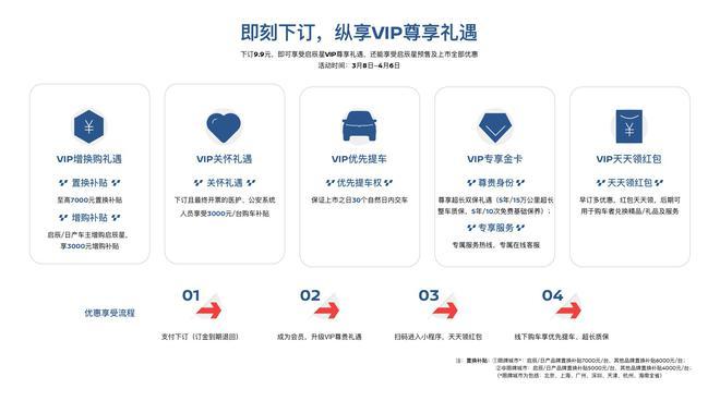 新平台 三菱1.5T和48V轻混 启辰星预售价格11-15万元