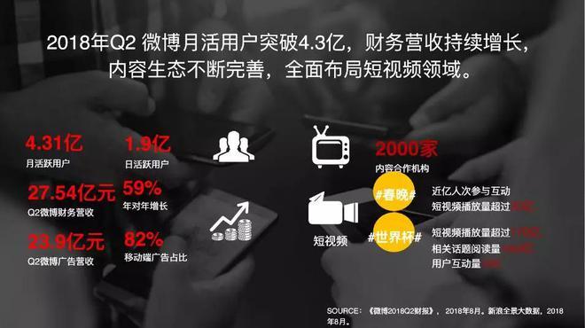 新浪汽车张迪:社交声量与商业价值