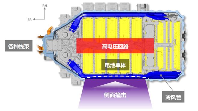 三款EV产品陆续推出 丰田在华电动化事业加速落地