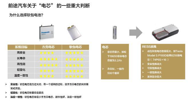 行业顶尖水准 前途K50动力电池解密