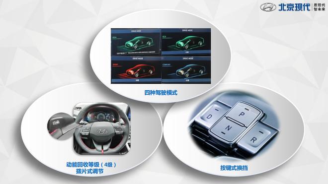 直面挑战造车新势力 北京现代昂希诺纯电动续航达500KM