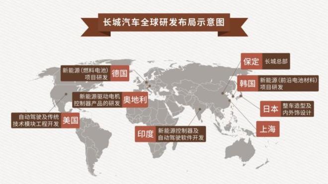 晓纪 | 魏建军的开源节流术
