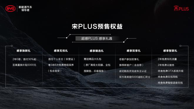 比亚迪宋PLUS开启预售 预售价11.88-14.68万元