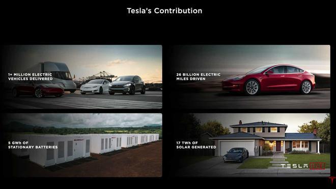 特斯拉2030年电动汽车产量或达3000万台 2022年超150万台