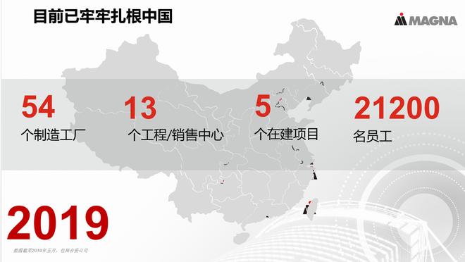 30多项创新技术亮相 2019麦格纳中国媒体日