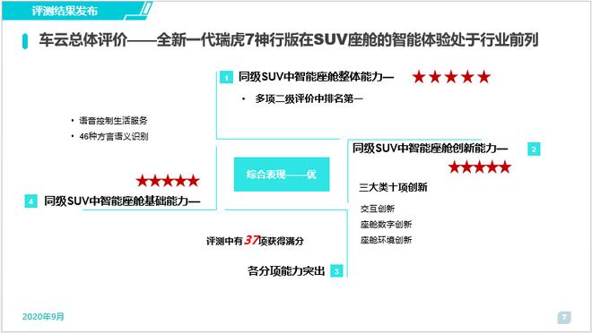 全新一代瑞虎7神行版智能座舱评测结果发布