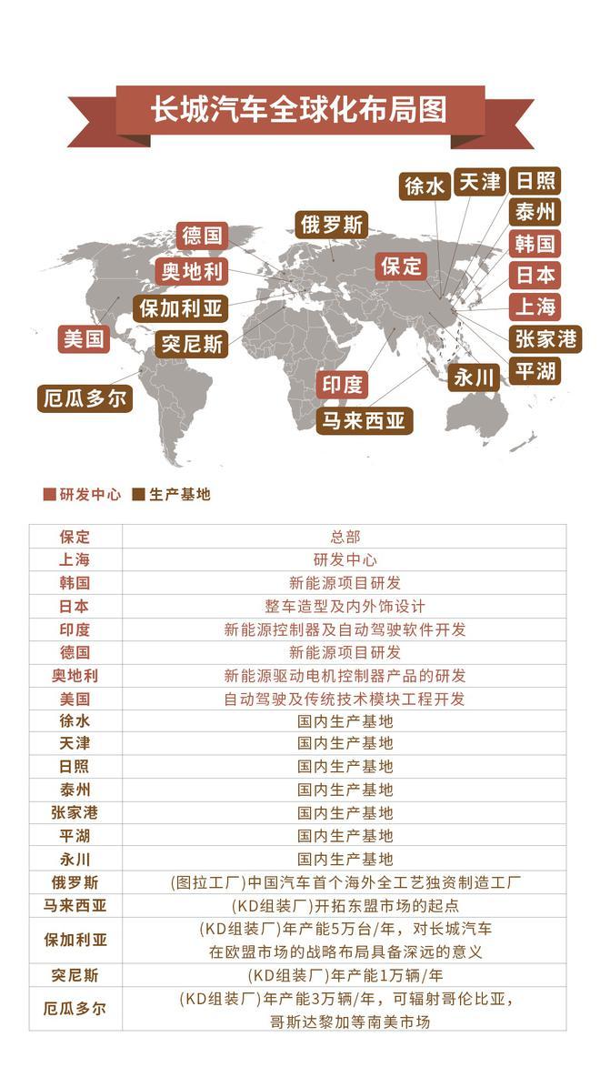 亮剑车市寒冬 长城<a href=http://www.iuiu77.com/auto/ target=_blank class=infotextkey>汽车</a>的破局之道
