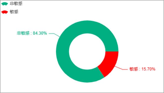 数说|2019年汽车行业互联网热点传播报告发布 网友的关注点在哪里?