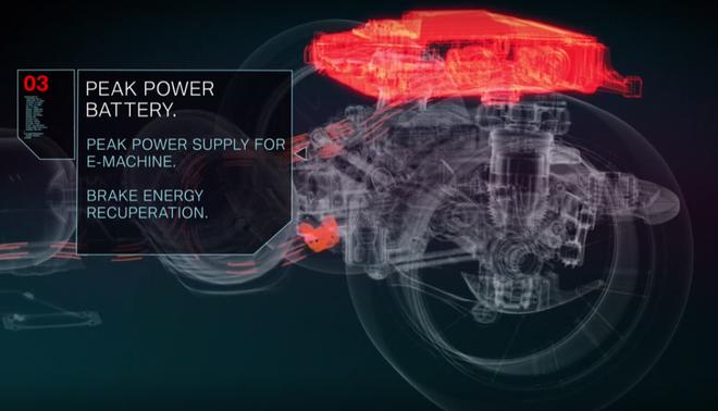 法兰克福已被新能源占领 有哪些该注意的?