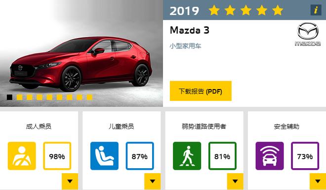 奥迪e-tron领衔 2019年E-NCAP第三批成绩
