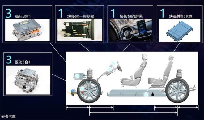 比亚迪与丰田将成立合资公司 纯电产品应用e平台挂丰田标