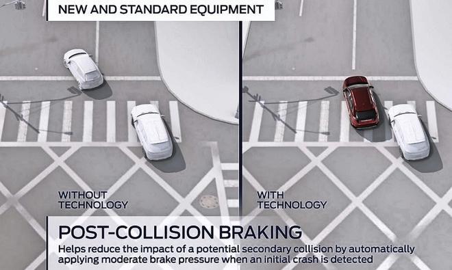 福特推碰撞后刹车功能 防止二次碰撞事故