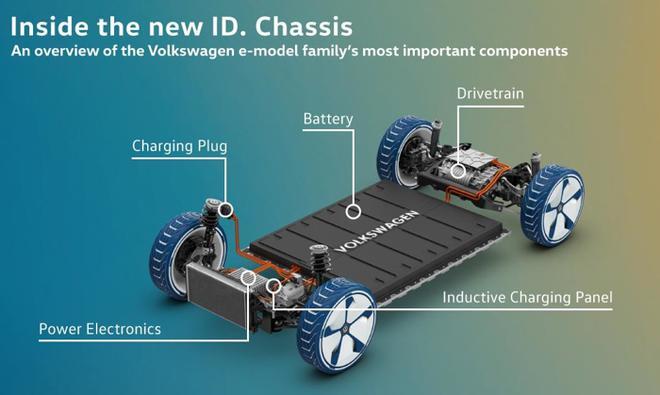 在汽车电气化中 东风日产/一汽-大众/上汽通用都有哪些亮点?