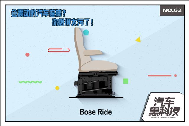 黑科技|汽车座椅能自己震?别想歪了