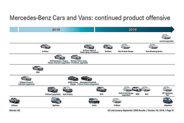 2019车企新车规划出炉 你最期待哪款?