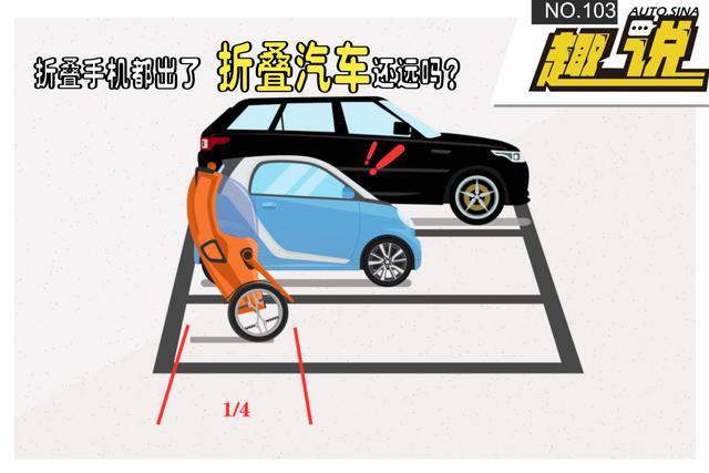 趣说|折叠手机都出了 折叠汽车还远吗?