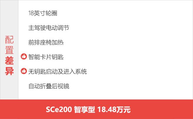 首选智悦型周年版 东风雷诺新科雷嘉购车手册