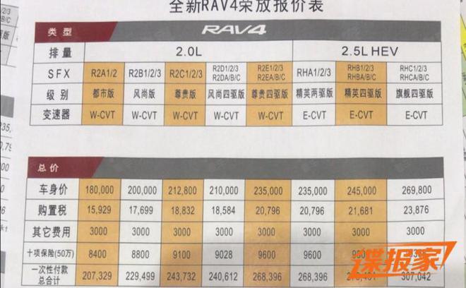 全新RAV4荣放疑似售价曝光 10月25日上市