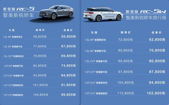 5.98万元起售 新宝骏RC-5/RC-5W上市