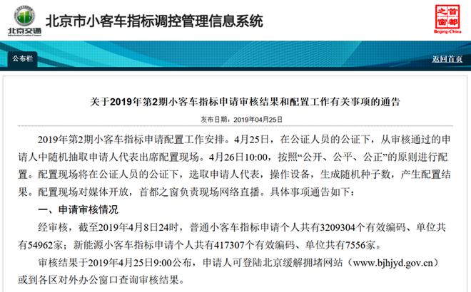 42万人排队申请!北京新能源指标已排至2027年!