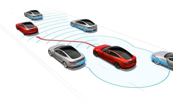 特斯拉自动驾驶系统Autopilot主要依赖雷达