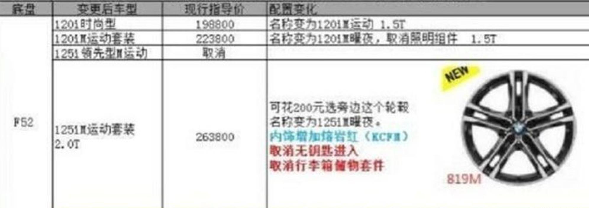 宝马2020北京车展阵容公布 9款新车首发