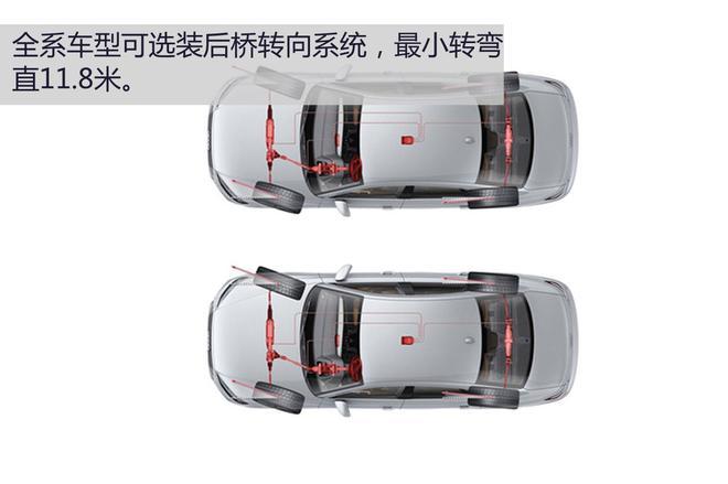 用科技感诠释豪华 旭说新车之全新奥迪A8L