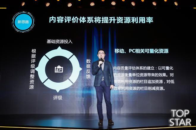闫小欧:高频互动,新浪汽车开启自媒体合作新模式