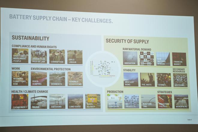 宝马在原材料供应上面临的诸多挑战