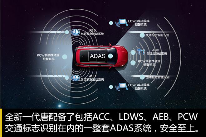 ESP车身电子稳定、ABS防抱死制动、HHC坡道起步控制、HDC陡坡缓降、RMI防侧翻控制等在内的全功能车辆稳定控制系统