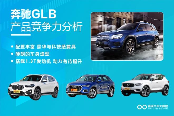 【新浪汽车大数据】上市半年后,奔驰GLB的市场竞争力如何?
