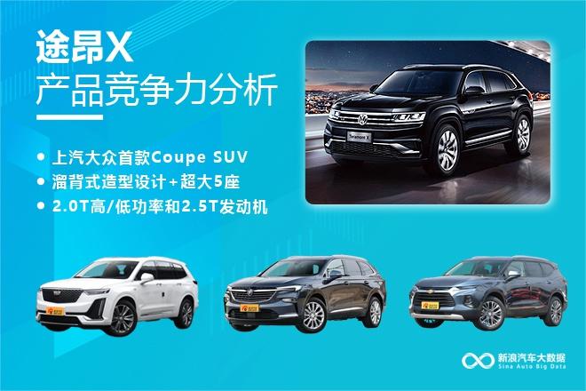 【新浪汽车大数据】上市半年后,途昂X的市场竞争力如何?