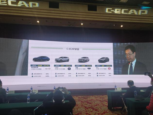 C-ECAP生态车型超三十款 新版评价规程正式发布