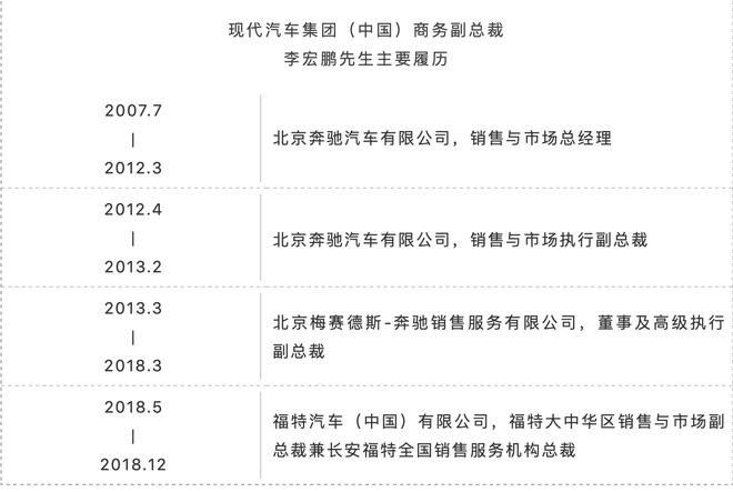 人事|李宏鹏任现代汽车集团(中国)商务副总裁